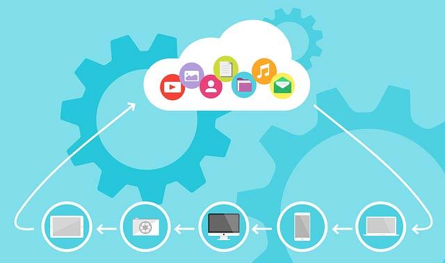 uses of cloud computing